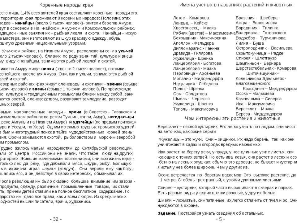 - 32 - - 5 - Лотос – Комарова Ландыш – Кейске Хвостоносец – Маака Рябчик (цве...