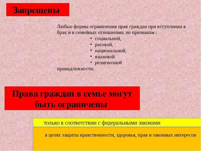 Запрещены: Любые формы ограничения прав граждан при вступлении в брак и в сем...