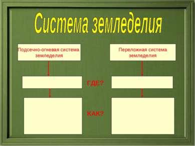 Подсечно-огневая система земледелия Переложная система земледелия ГДЕ? КАК?