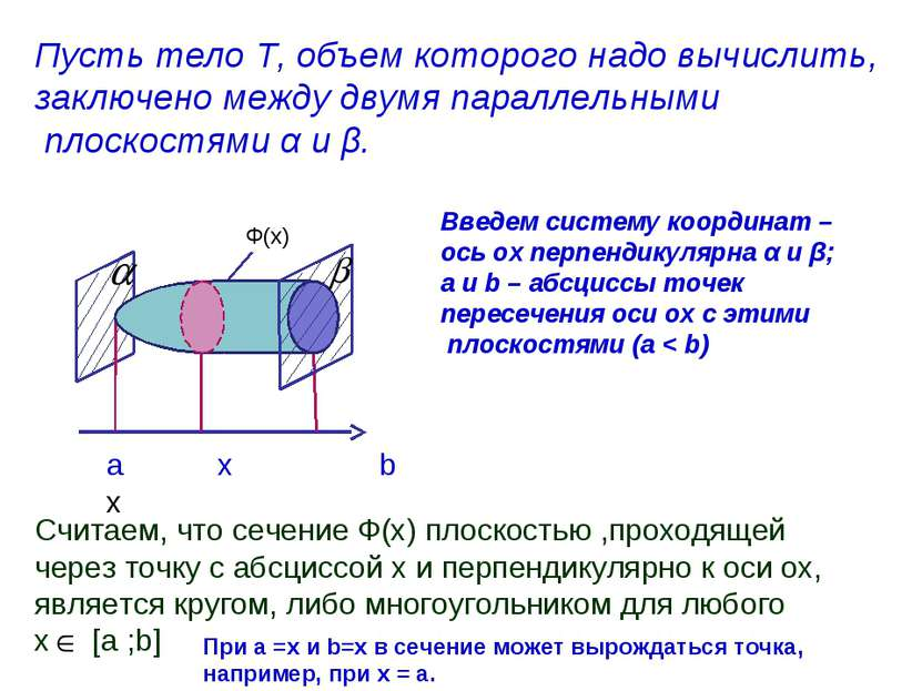 Пусть тело Т, объем которого надо вычислить, заключено между двумя параллельн...
