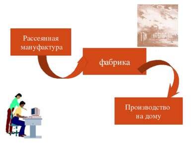 Рассеянная мануфактура фабрика Производство на дому Индустриальное общество П...