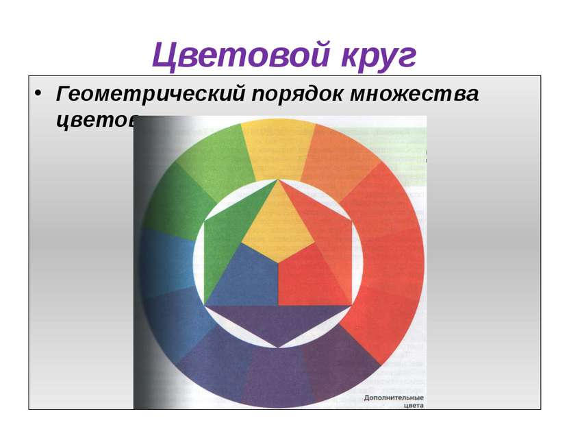 Цветовой круг Геометрический порядок множества цветов