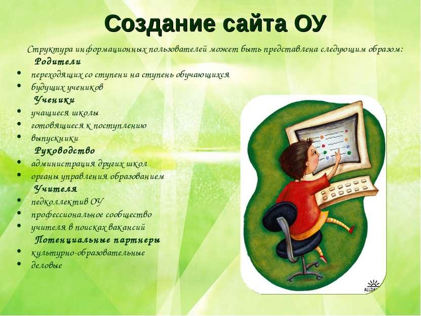Создание сайта ОУ Структура информационных пользователей может быть представл...