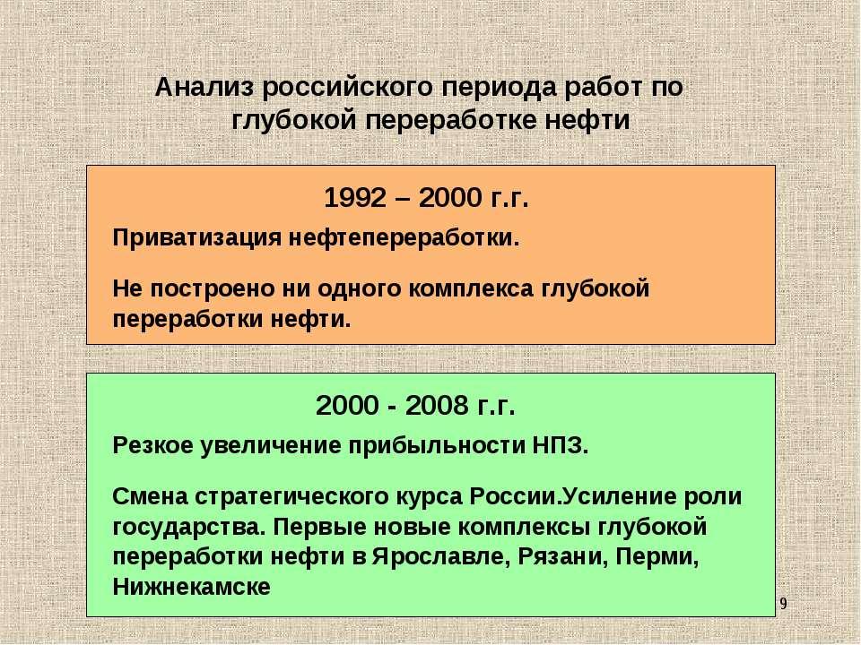 * Резкое увеличение прибыльности НПЗ. Смена стратегического курса России.Усил...