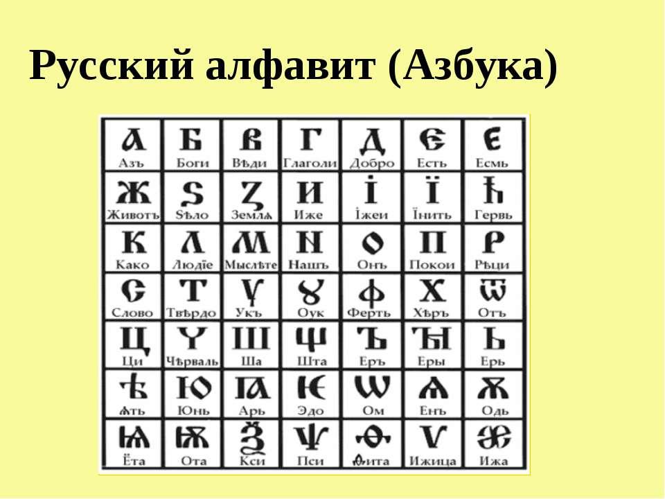 Русский алфавит (Азбука)