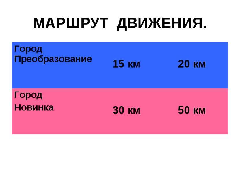 МАРШРУТ ДВИЖЕНИЯ.