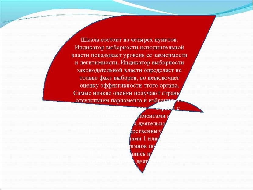 Шкала состоит из четырех пунктов. Индикатор выборности исполнительной власти ...