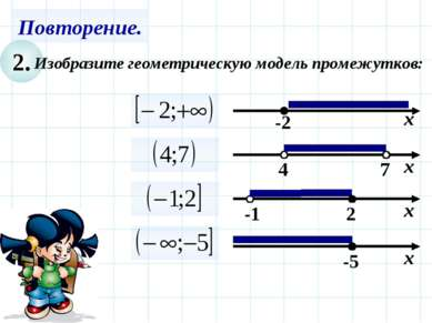 Повторение. 2. Изобразите геометрическую модель промежутков: