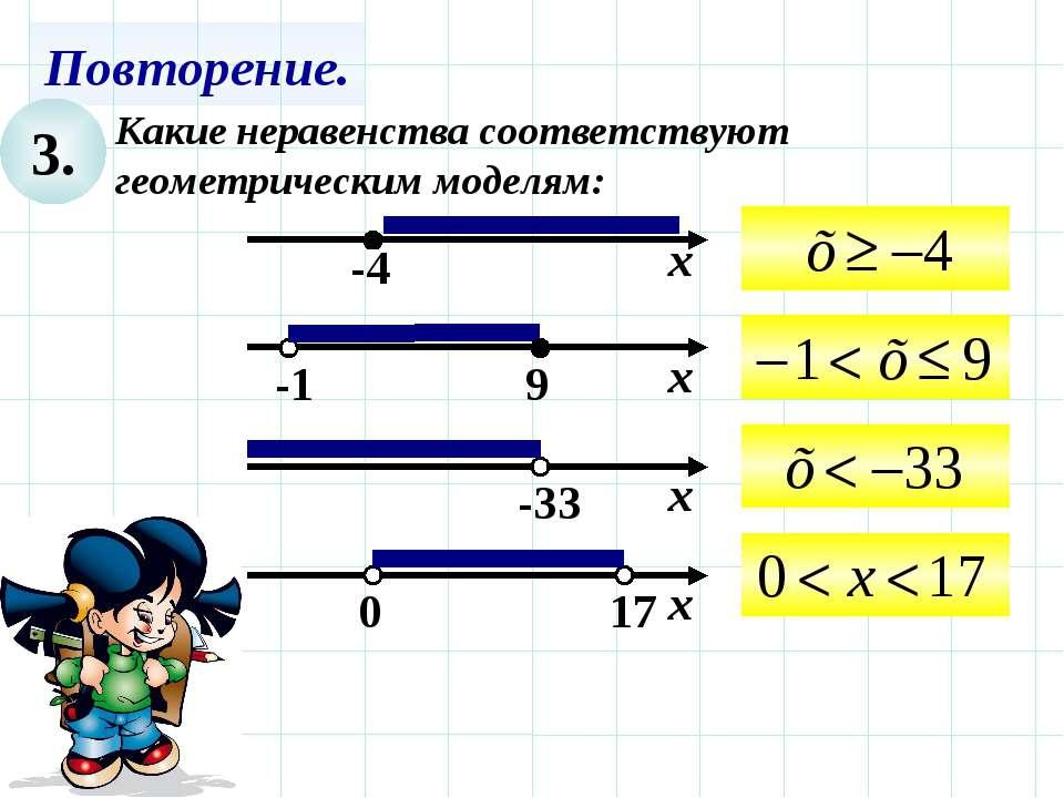 Повторение. 3. Какие неравенства соответствуют геометрическим моделям: