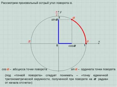 sin cos x y 0 1 0 1 sin – ордината точки поворота cos – абсцисса точки поворо...