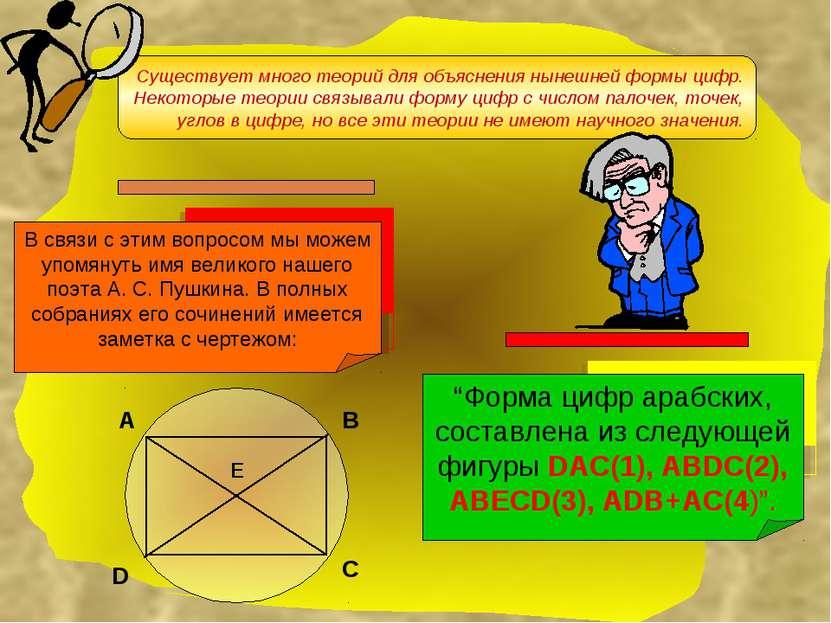 Существует много теорий для объяснения нынешней формы цифр. Некоторые теории ...