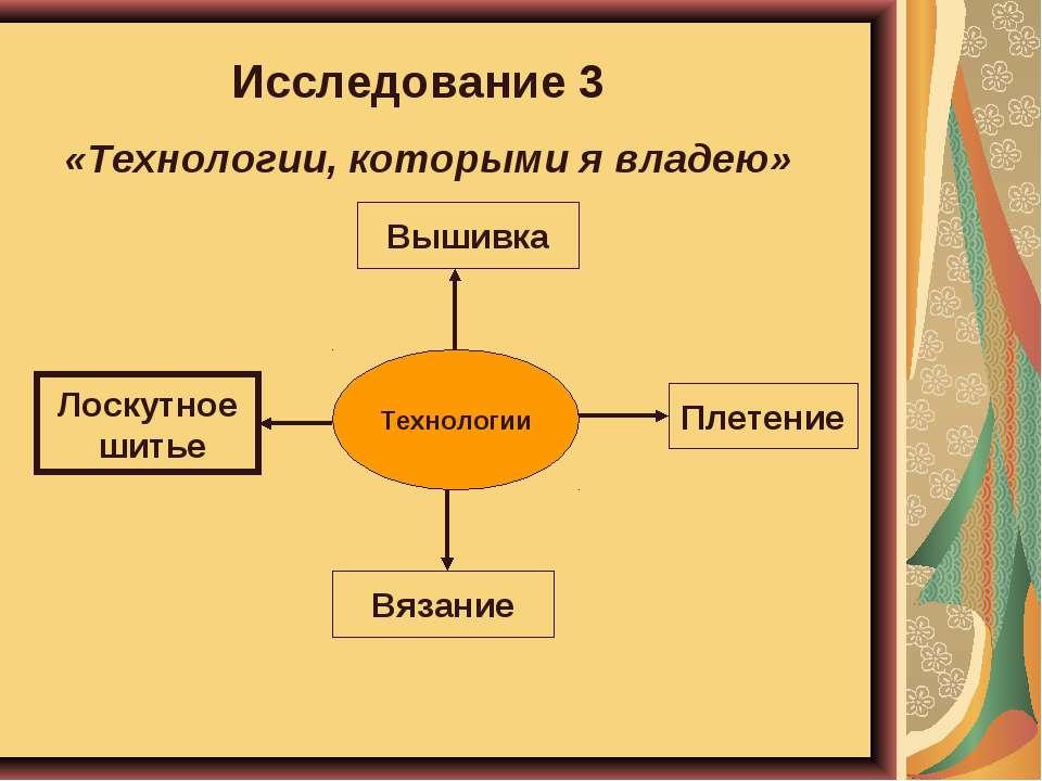 Исследование 3 «Технологии, которыми я владею» Технологии Вышивка Плетение Вя...