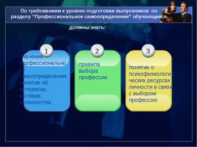 """По требованиям к уровню подготовки выпускников по разделу """"Профессиональное с..."""