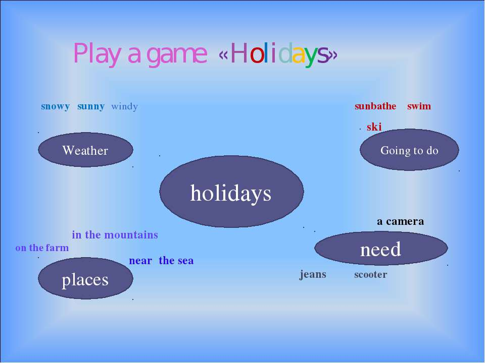 holidays Weather Play a game «Holidays» snowy sunny windy sunbathe swim ski a...