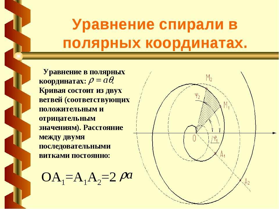 Уравнение в полярных координатах: . Кривая состоит из двух ветвей (соответст...