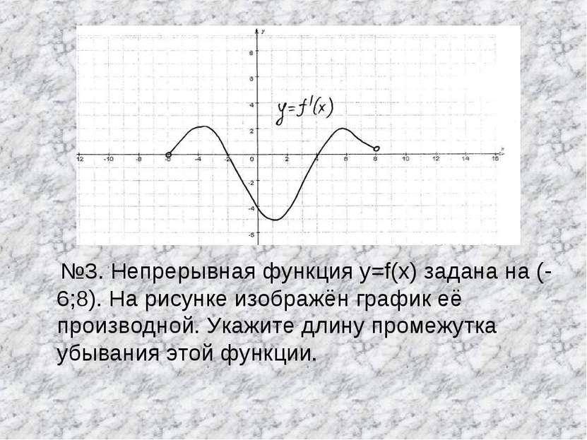№3. Непрерывная функция y=f(x) задана на (-6;8). На рисунке изображён график ...