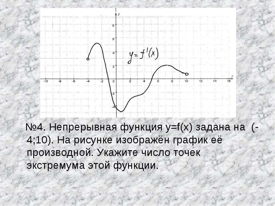 №4. Непрерывная функция y=f(x) задана на (-4;10). На рисунке изображён график...