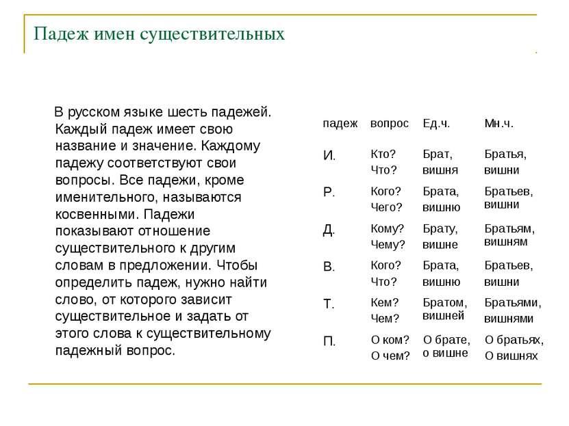 Падеж имен существительных В русском языке шесть падежей. Каждый падеж имеет ...
