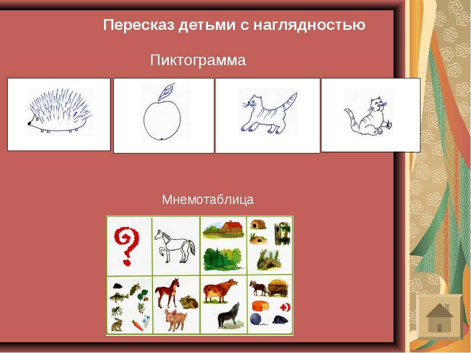 Пересказ детьми с наглядностью Пиктограмма Мнемотаблица