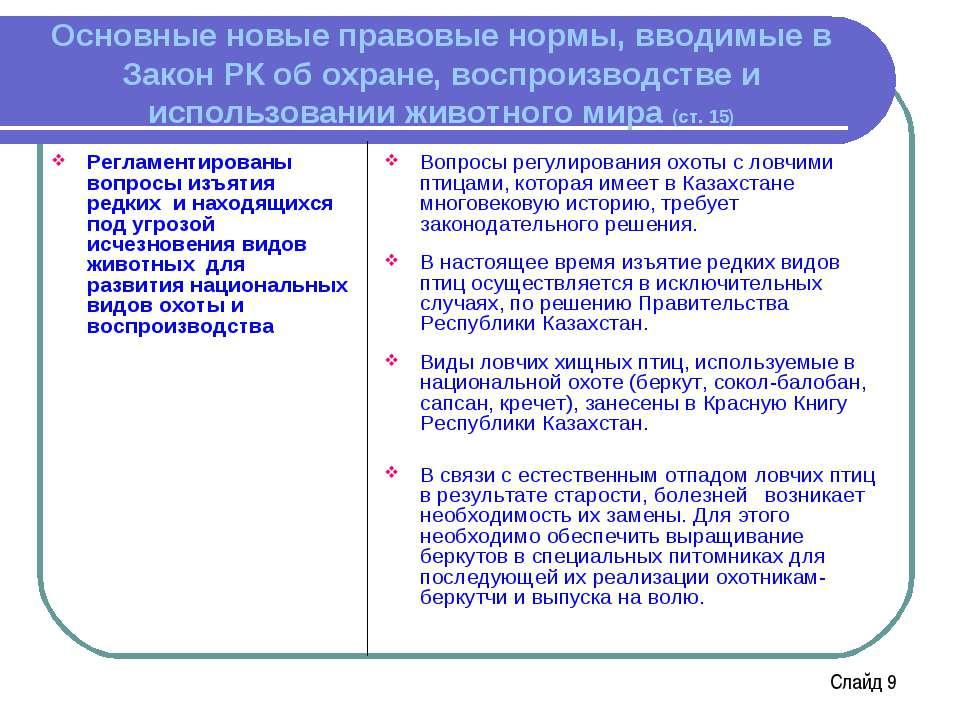 Основные новые правовые нормы, вводимые в Закон РК об охране, воспроизводстве...