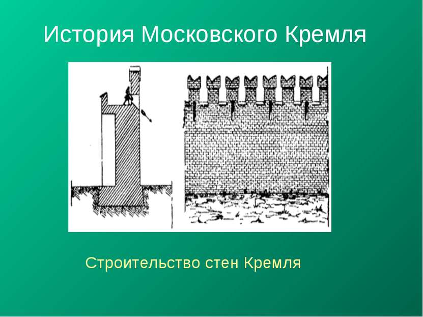 История Московского Кремля Строительство стен Кремля