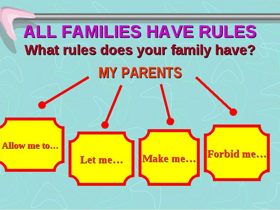 ALL FAMILIES HAVE RULES What rules does your family have? MY PARENTS Allow me...