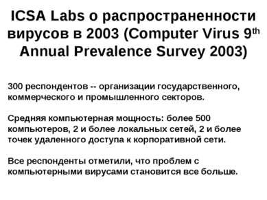 ICSA Labs о распространенности вирусов в 2003 (Computer Virus 9th Annual Prev...