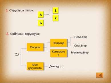 1. Структура папок: 2. Файловая структура: