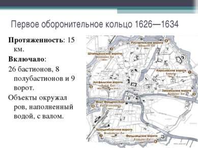 Первое оборонительное кольцо 1626—1634 Протяженность: 15 км. Включало: 26 бас...