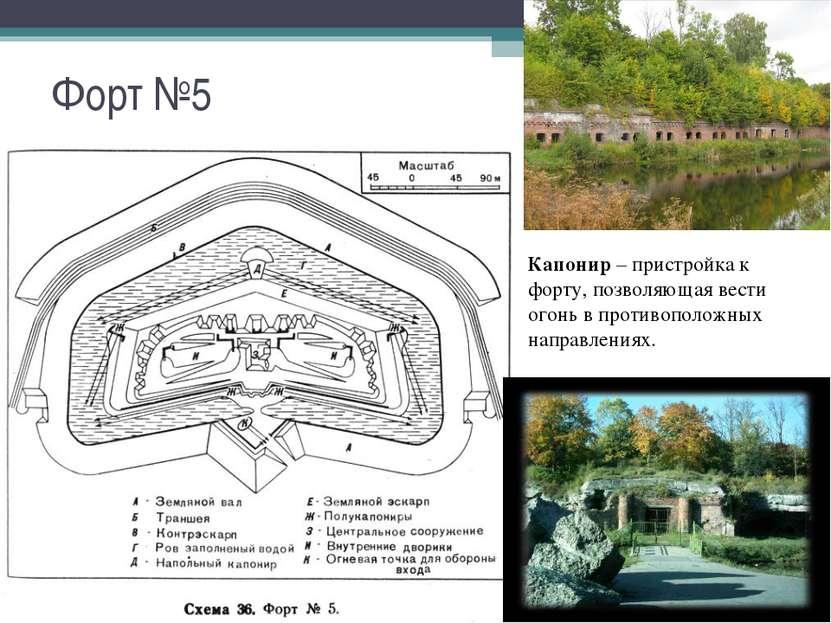 Форт №5 Капонир – пристройка к форту, позволяющая вести огонь в противоположн...