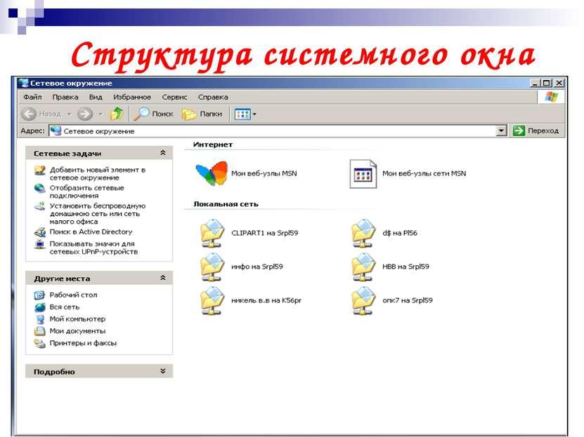 Структура системного окна
