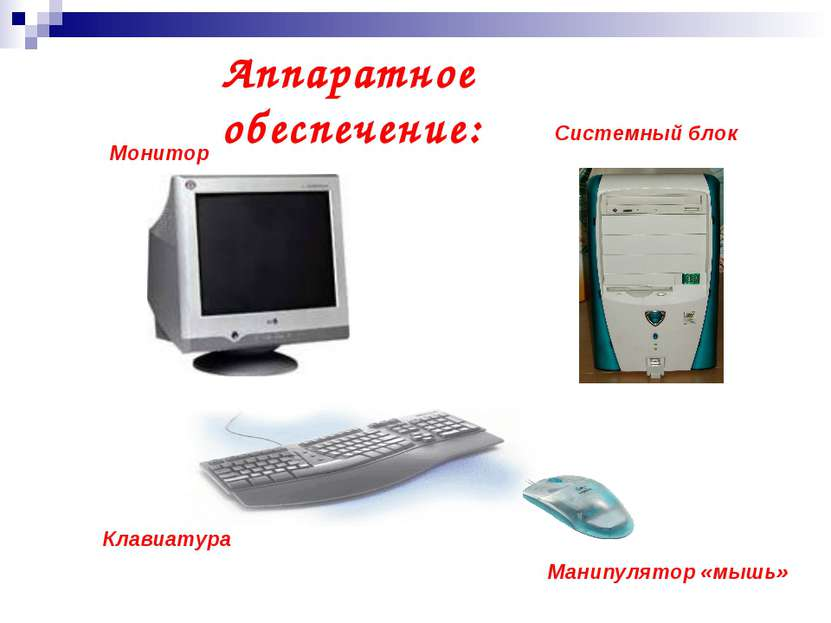 Аппаратное обеспечение: Монитор Системный блок Клавиатура Манипулятор «мышь»