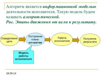 Алгоритм является информационной моделью деятельности исполнителя. Такую моде...