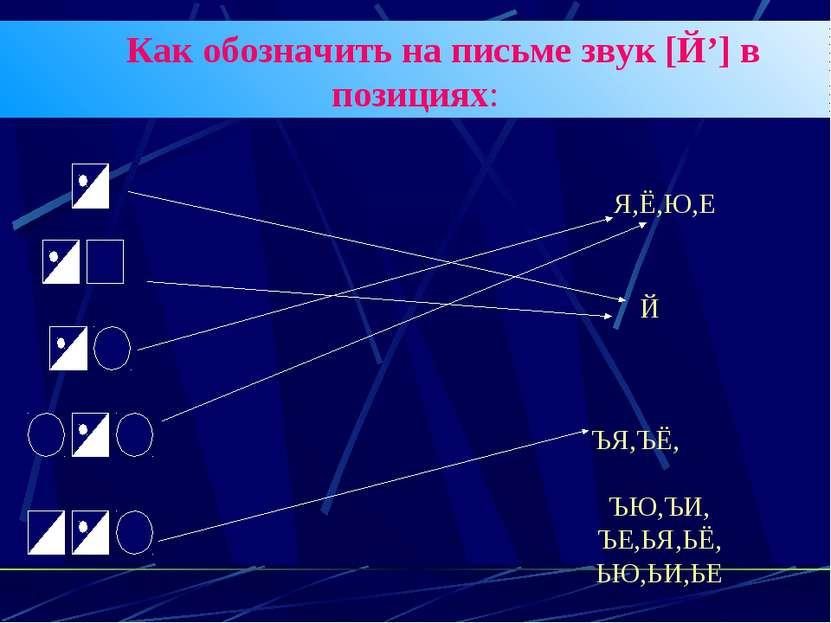 Как обозначить на письме звук [Й'] в позициях: ЪЯ,ЪЁ, ЪЮ,ЪИ, ЪЕ,ЬЯ,ЬЁ, ЬЮ,ЬИ,...