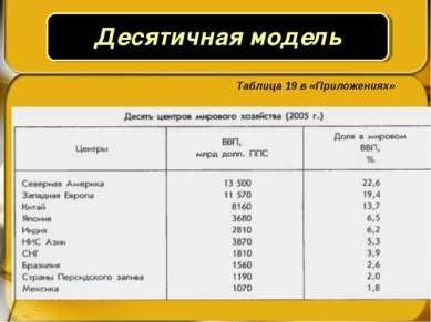 Таблица 19 в «Приложениях»