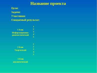 Название проекта Цели: Задачи: Участники: Ожидаемый результат: 1 блок Информа...