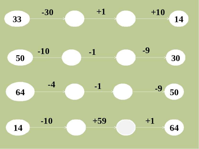 33 14 50 30 64 50 14 64 -30 +1 +10 -10 -1 -9 -4 -1 -9 +59 +1 -10