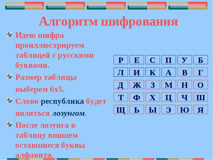 Алгоритм шифрования Идею шифра проиллюстрируем таблицей с русскими буквами. Р...