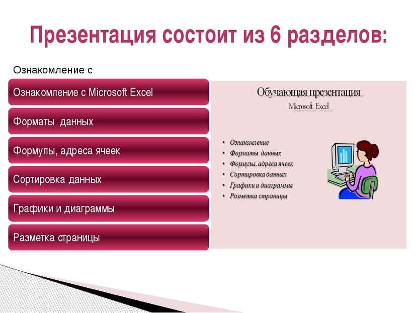 Презентация состоит из 6 разделов: