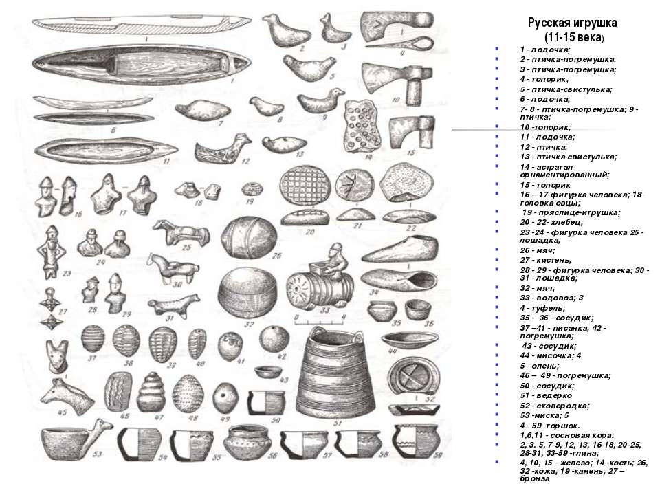 Русская игрушка (11-15 века) 1 - лодочка; 2 - птичка-погремушка; 3 - птичка-п...