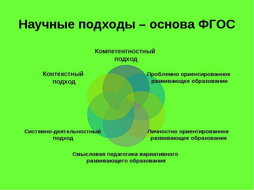 Научные подходы – основа ФГОС