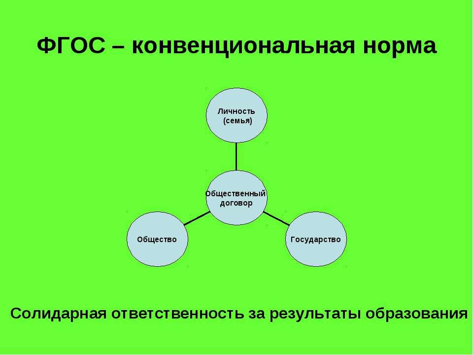 ФГОС – конвенциональная норма Солидарная ответственность за результаты образо...