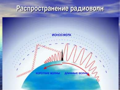 Распространение радиоволн