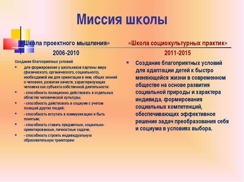 Миссия школы «Школа проектного мышления» 2006-2010 Создание благоприятных усл...