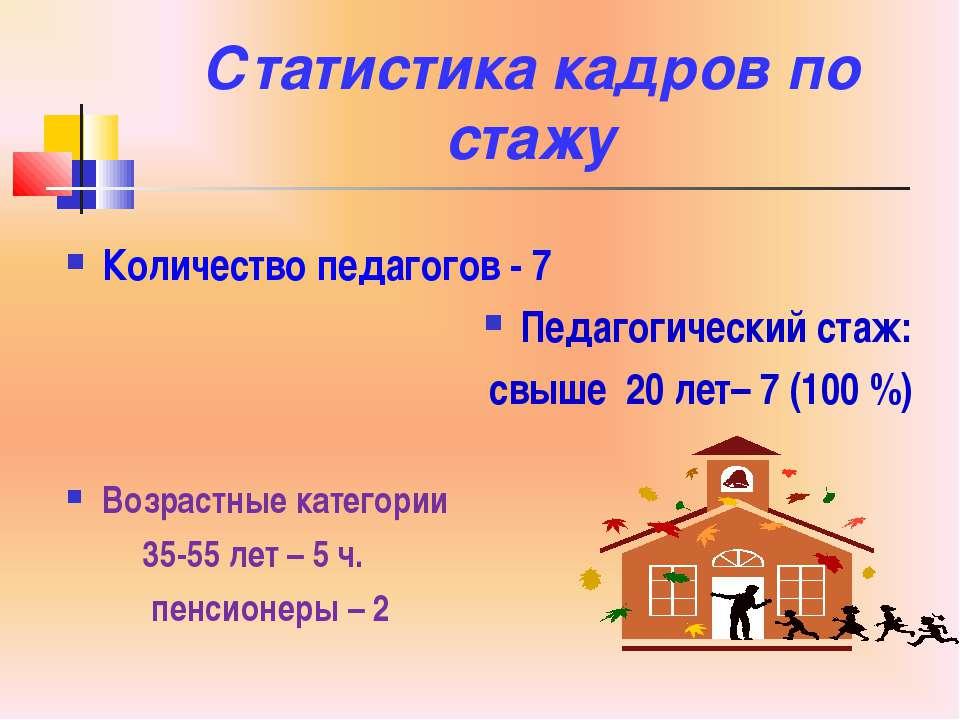 Статистика кадров по стажу Количество педагогов - 7 Педагогический стаж: свыш...