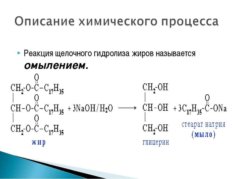 Реакция щелочного гидролиза жиров называется омылением.