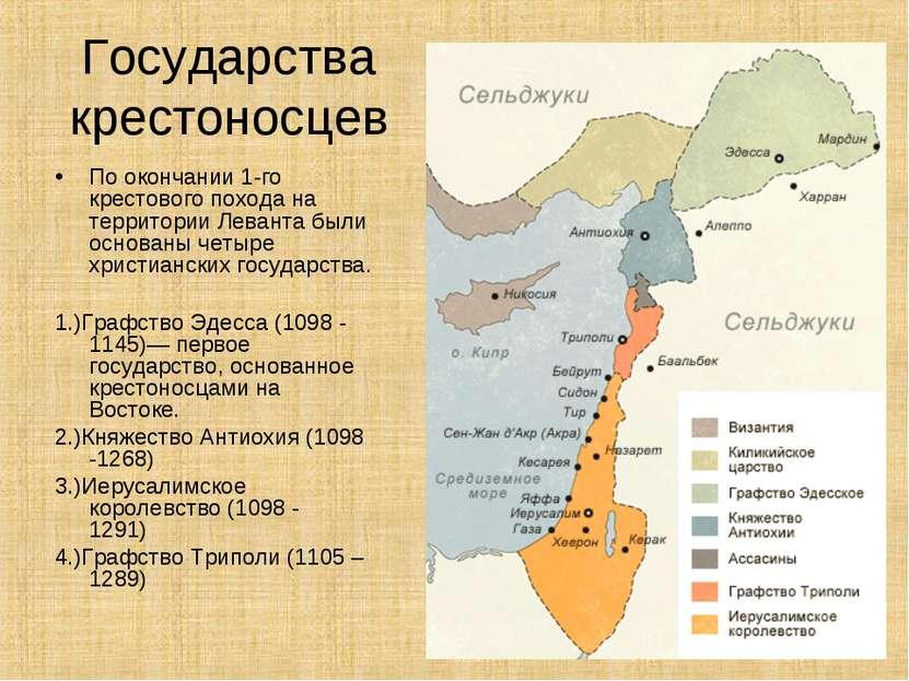 Государства крестоносцев По окончании 1-го крестового похода на территории Ле...