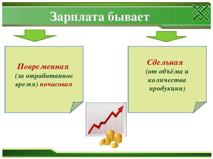 Зарплата бывает Повременная (за отработанное время) почасовая Сдельная (от об...