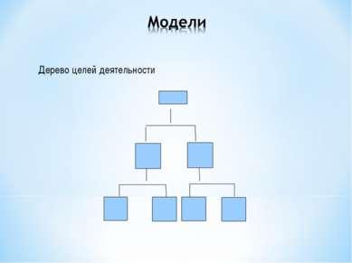 Дерево целей деятельности