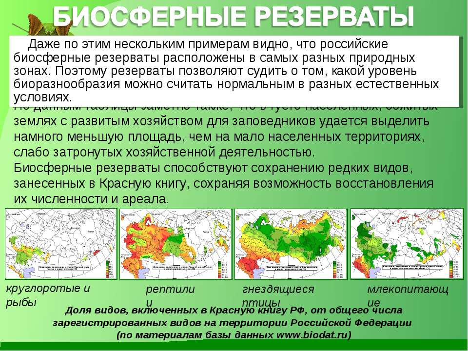 По данным таблицы заметно также, что в густо населенных, обжитых землях с раз...